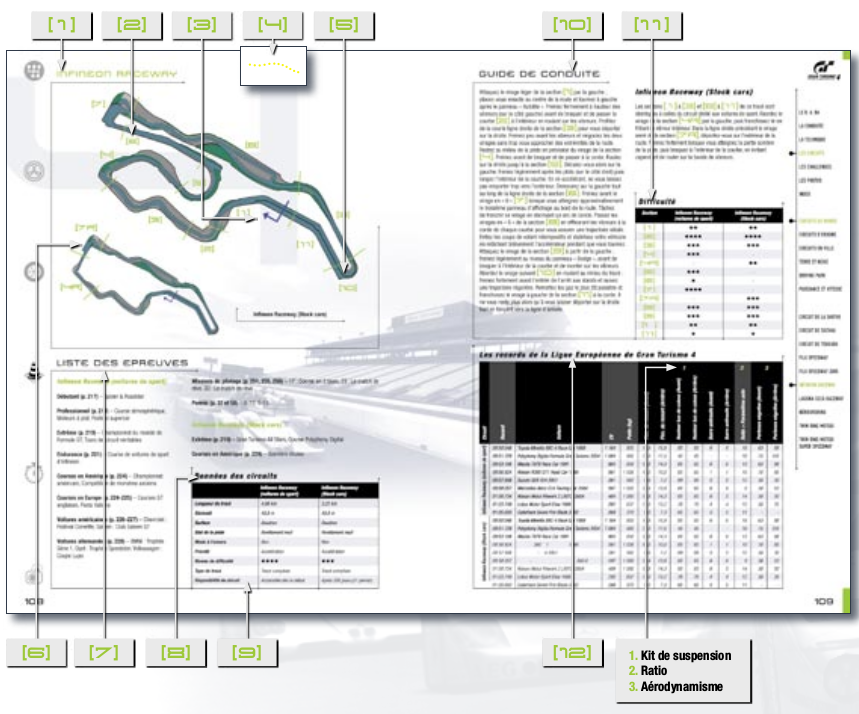 extrait guide officiel gran turismo 4